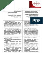 CUADRO COMPARATIVO COLEGIO DE POLITÓLOGOS 2007-2011