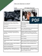 20th vs 21st century classroom