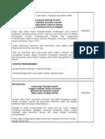 Skrip Majlis Penutupan Kursus Pembangunan Individu Dan Organisasi an Awam Integriti