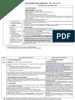 Synthèse du système fiscal au Maroc 2011