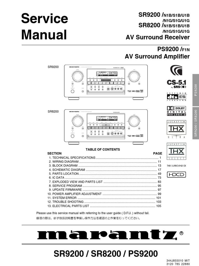 marantz sr8200 9200 service manual rh scribd com Airplane C207 Cessna 182 Performance