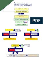 Algoritmo_BLSD_2007_ testimoniato