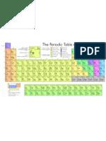 Taula Periódica dels Elements