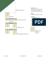 Excel Formulas1