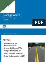 HP Storage Presentacion EVA