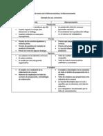 Ejemplo de temas de la Microeconomía y la Macroeconomía