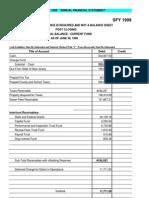 1999annualfinancialstatement