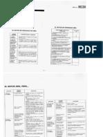 Manual K 75 Parte_2