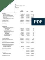 2001 budget vs actual