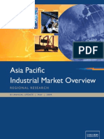 Asia Industry Market Overview