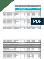 Mysore KSRTC BUS Schedule