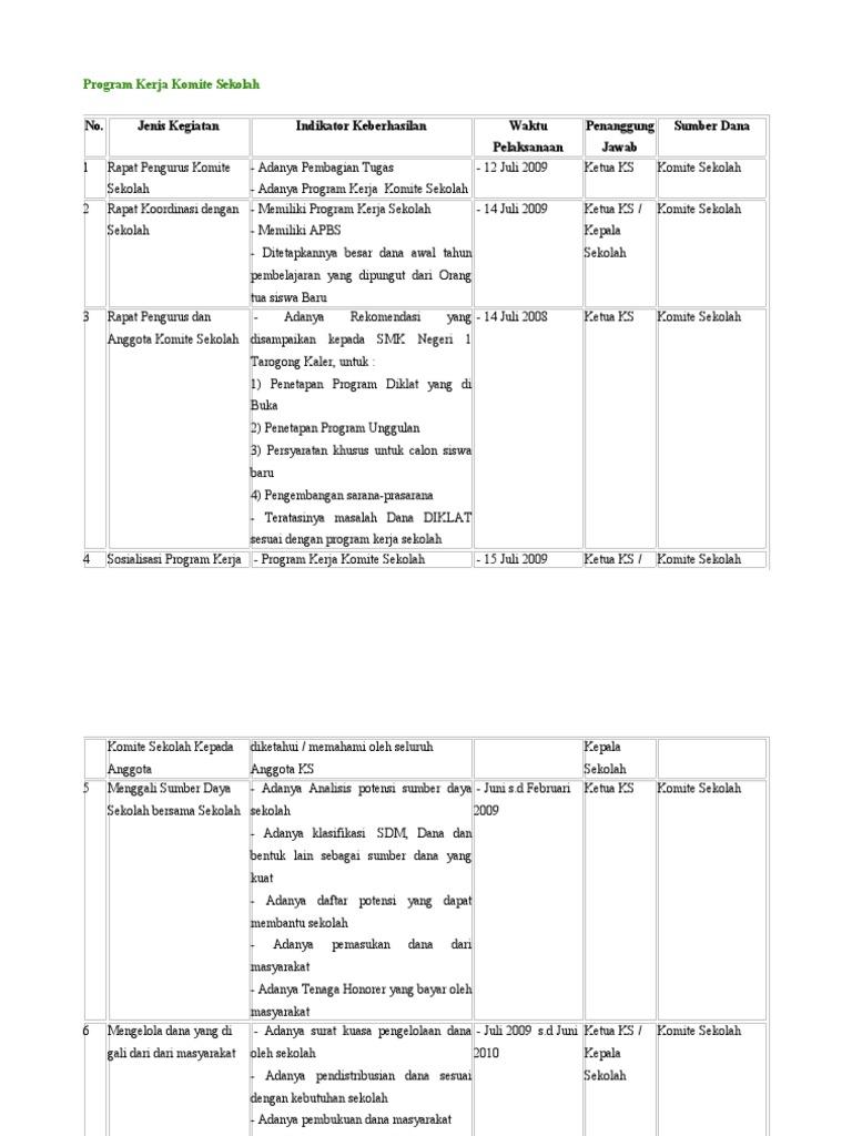 Program Kerja Komite Sekolah