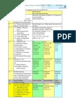 Curriculum+FyANVC010VT2011