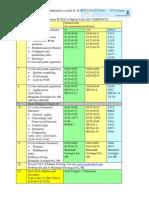 Curriculum+MaBNVC010VT2011