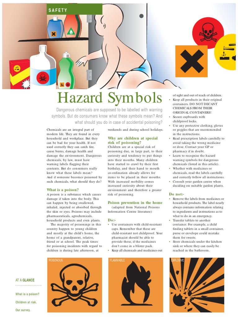100 102 hazard symbols poison toxicity buycottarizona Gallery