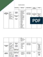 Dificultades de Memorizacion en El Proceso de Aprendizaje (Plan de Accion 3 Con Sus Instrumentos