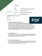 Curva característica de un diodo