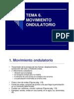TEMA 6. Movimiento ondulatorio