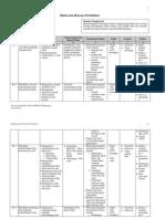SAP Sejarah Fisika FI335