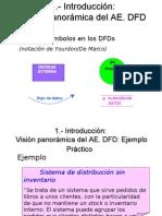 analisisEstructurado