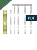 1990年各地区经济状况相关指标数据