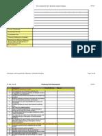 Risk Assessment Template NCSU