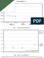 Japan fallout radiation report
