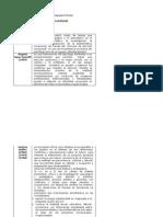 Concepto de OVP Sus Tipos y Estrategias