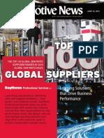 vGRFAUw Top 100 Suppliers