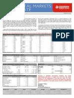 CWSG Capital Markets Update - 10.24.11