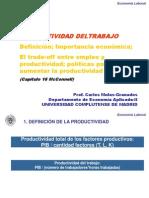 Tema7-ProductividadTrabajo
