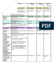 head to toe physical assessment normal and abnormal findings pdf