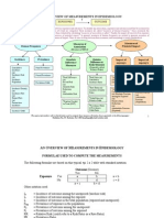 An Overview of Measurements in Epidemiology V2 2003