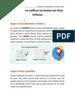 criteriosparacalificarlossuelosconfinesurbanos-091003232641-phpapp02