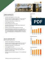 Swedbanks delårsrapport kvartal 3 2011