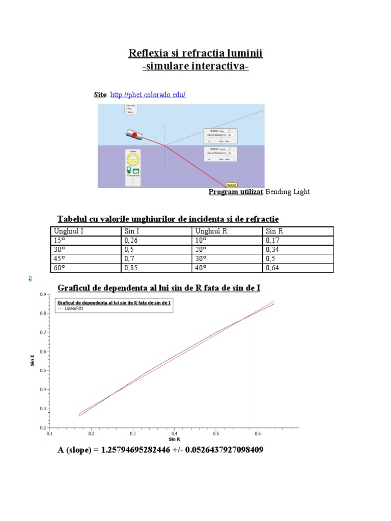 Viziune de simulare. Test de simulare și modelare
