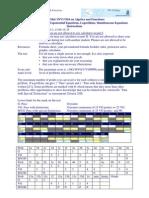 MaCNVC010+K1+Algebra+&+Functions