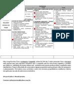 Planejamento Sociologia-2012 (Enxuto)