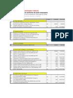Presupuesto Avenida Chile