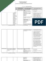 Informe Biología segundo semestre (2010-2011)