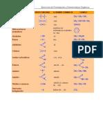 Ejercicios formulación orgánica