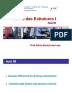 Teoria das Estruturas I - Flávio Barbosa de Lima