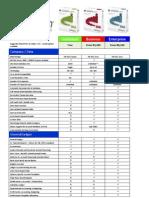 Palladium Feature Comparison