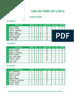 clasificación jornada 2