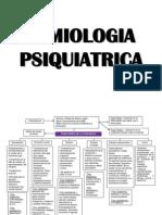 Cuadros Semiologia