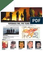 Esperanza Fire