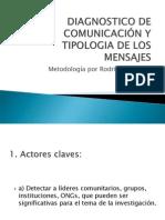 DIAGNOSTICO_DE_COMUNICACION