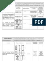 Cronograma de Control Escolar_Plan de Trabajo_2011-2012