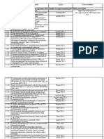 План-график на 2011-2012 уч.год