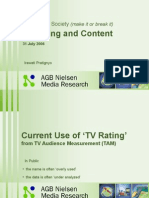 Irawati Pratignyo - TV Rating Dan Content